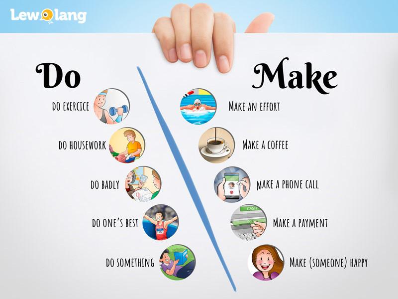 Cómo usar los verbos make y do
